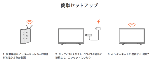 Fire TV Stickのセットアップ方法